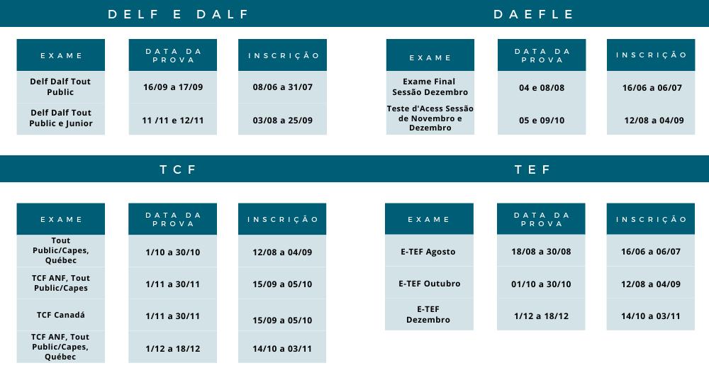 Calendário de exames de proficiência 2020