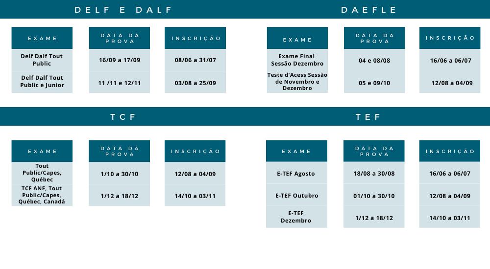Calendário de certificações Aliança Francesa de SP