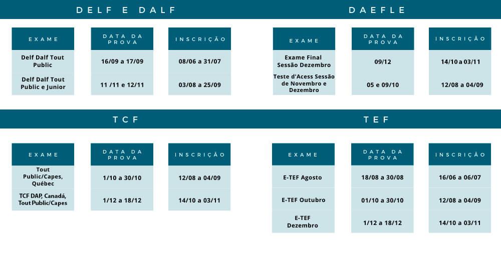 tabela-exames-14-10